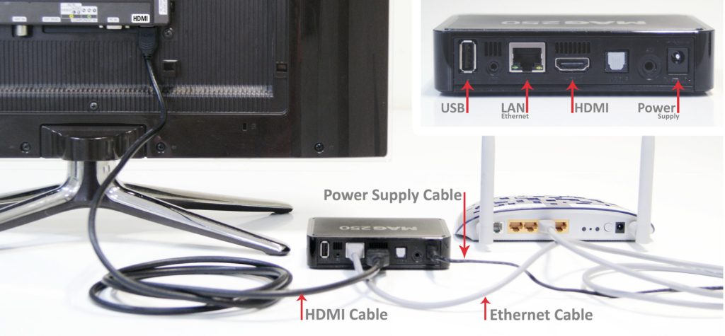 Connect the Set Top Box to your TV set using the HDMI cable.